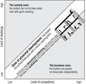 scaffold-education-strategy