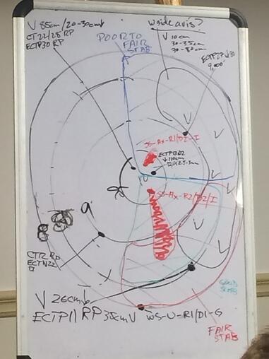 av3-class-whiteboard