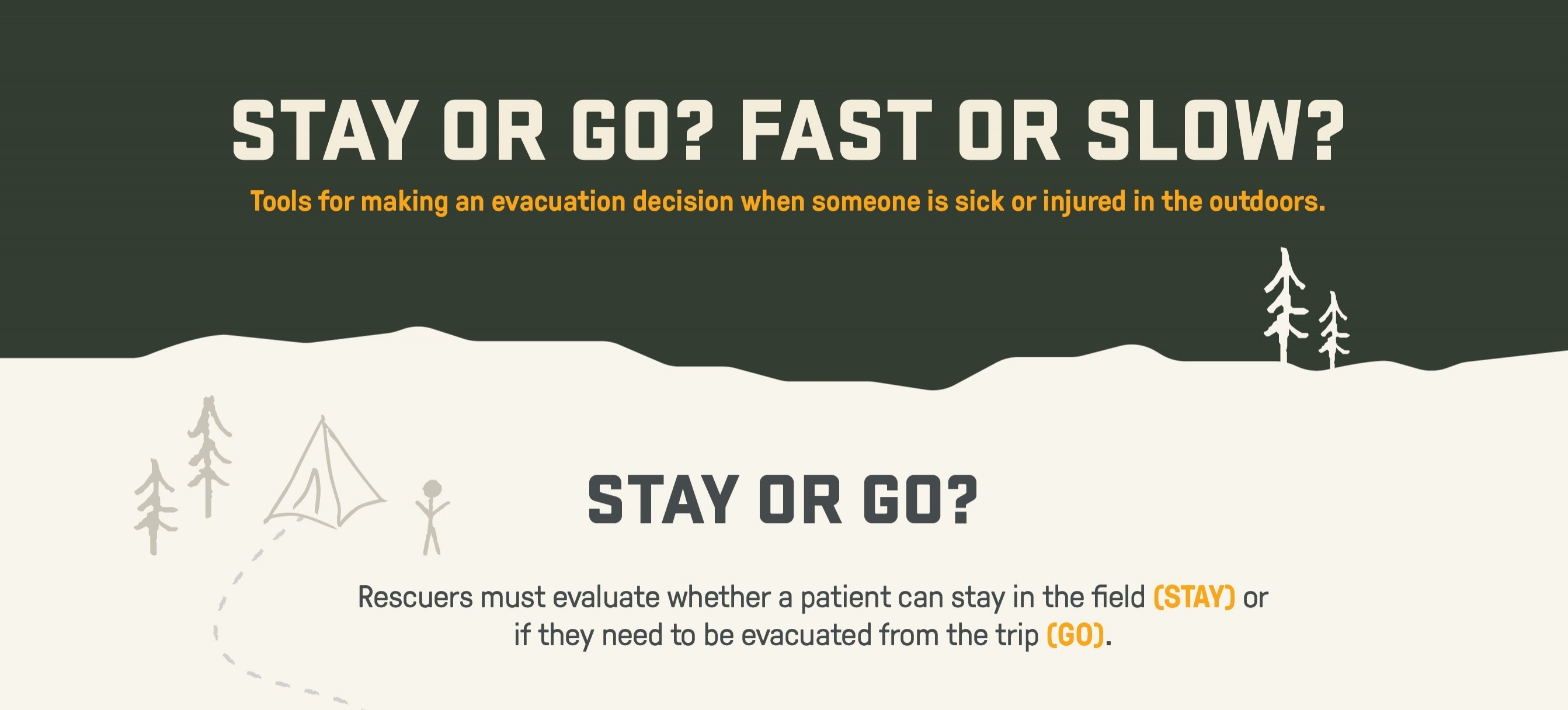 Stay or Go? Making Evacuation Decisions [Infographic]